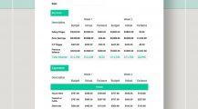 Bi Weekly Personal Budget Template Sample Example Budget Personal Budget Template Examples