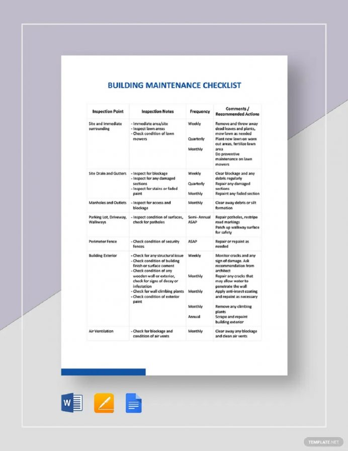 Building Maintenance Checklist Template Sample Checklist Maintenance Checklist Template Examples