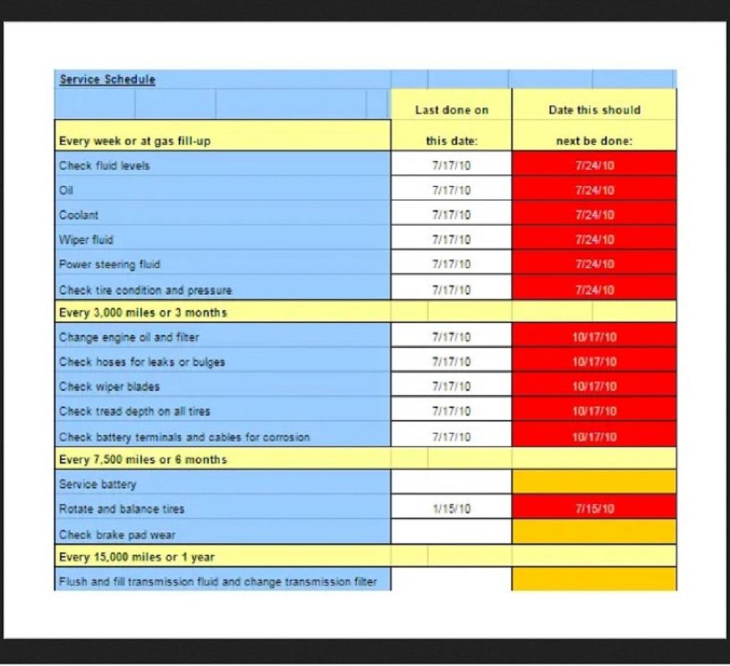 Car Maintenance Schedule Excel Template Form Preventive Chart Machine Pdf  Samples Large