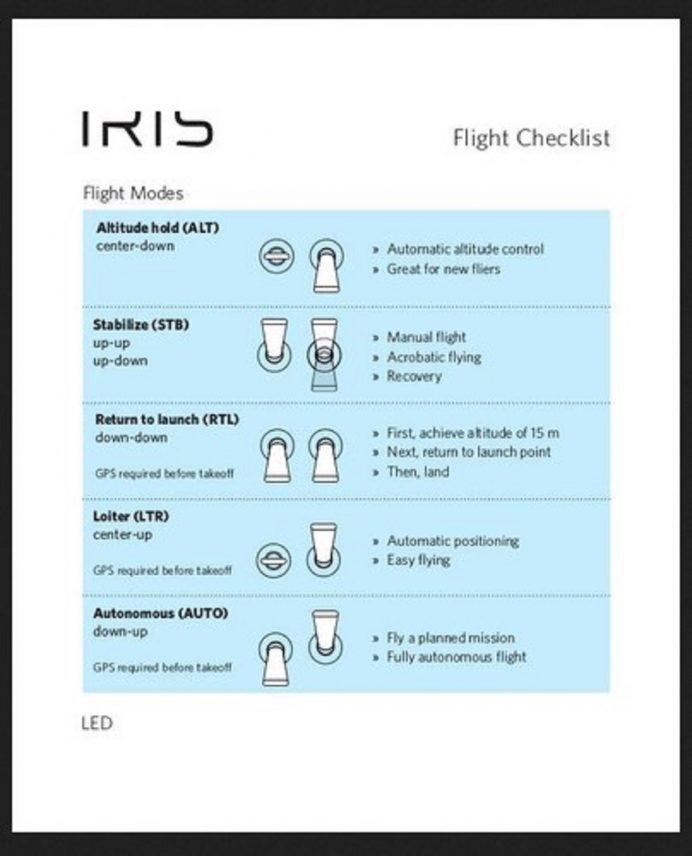 Flight Training Checklist Template Example