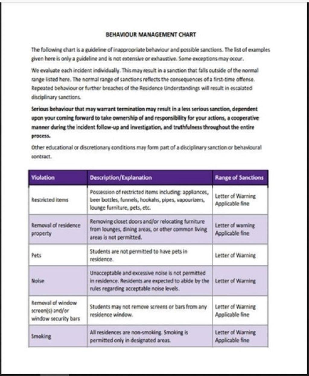 Individual Behavior Management Chart Template Sample Printable Charts For Home Pdf Preschool Teachers Classroom  Samples Large