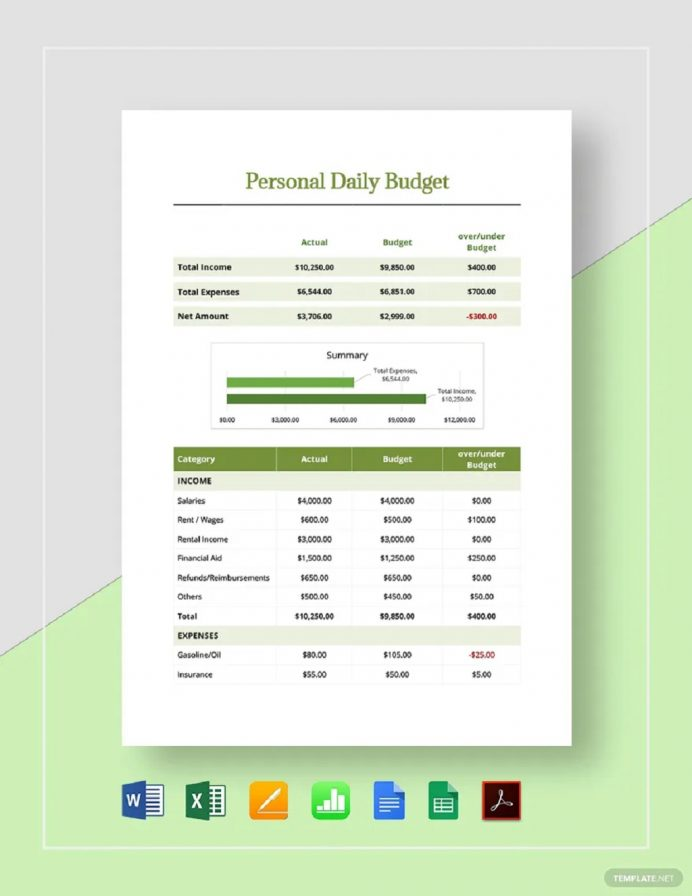 Personal Daily Budget Template Sample Example Budget Personal Budget Template Examples