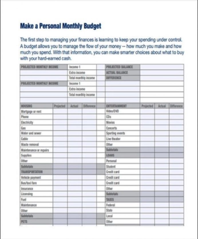 Personal Monthly Budget Template Sample Example Budget Personal Budget Template Examples