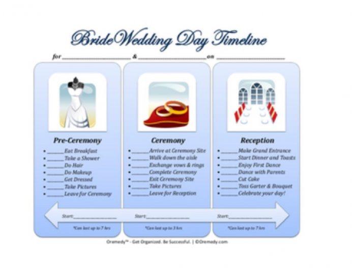 Bride Wedding Day Timeline Template Checklist Bride Checklist Template Samples
