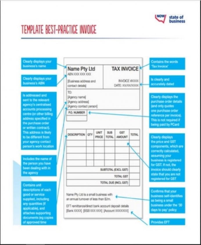 Business Tax Invoice Template Form Example Sample Invoice Tax Invoice Template Samples