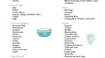 Camping Food Grocery Checklist Checklist Camping Checklist Template Examples