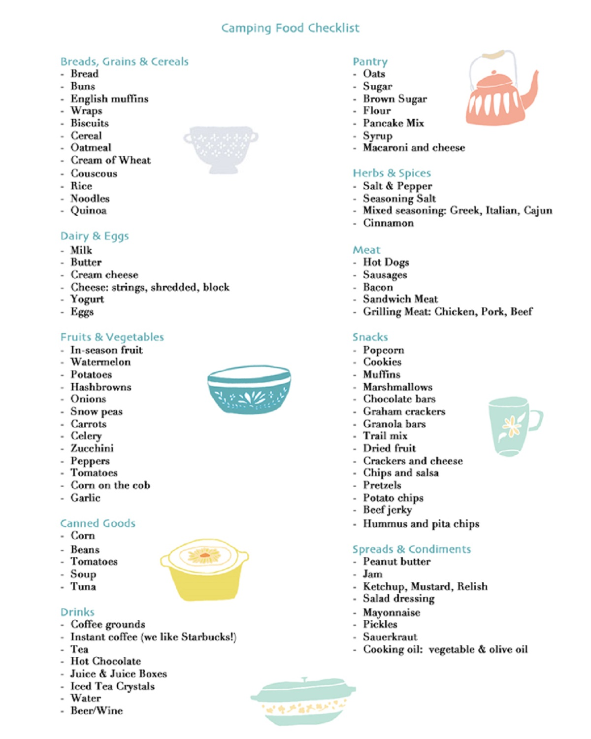 Camping Food Grocery Checklist