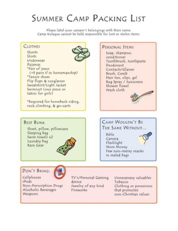 Summer Camp Packing Checklist Template PDF Checklist Ultimate Summer Camp Packing List