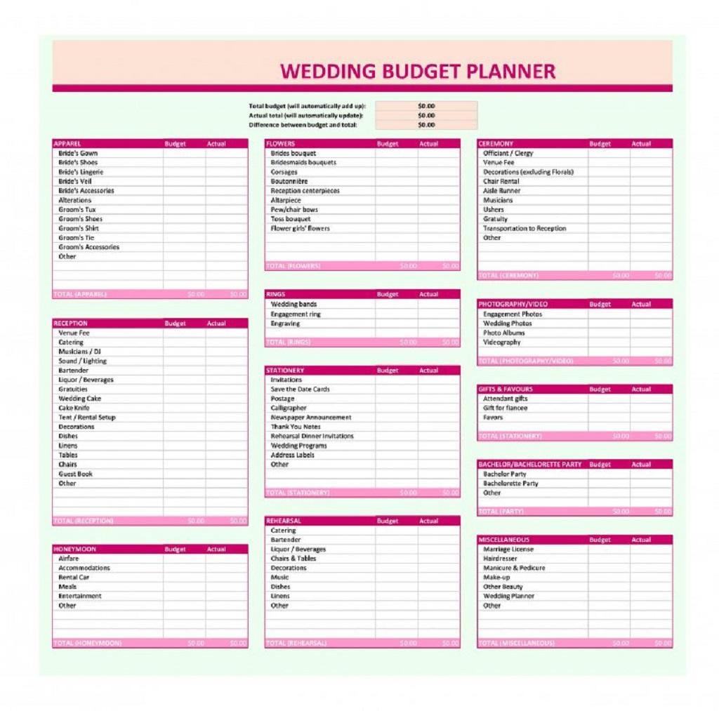 Wedding Budget Planner Spreadsheet Excel Template