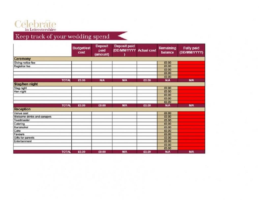 Wedding Budget Tracker Excel Template