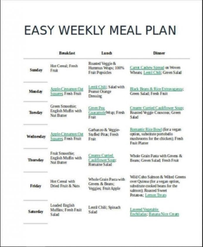 Easy Weekly Diet Chart Template Form Example Sample Meal Plan Food Word Charts Balanced Pdf  Samples