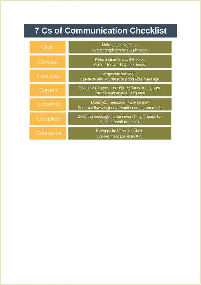 7 Effective Communication Checklist PDF Template Checklist 7 Effective Communication Checklist Template Sample