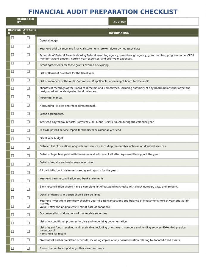 Financial Audit Preparation Checklist Template Word Sample Format, Accounting Checklist, Iso Procedures, Internal Excel,