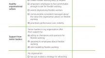 Flexible Work Arrangement Checklist Template PDF Checklist Flexible Work Arrangement Checklist Template Example