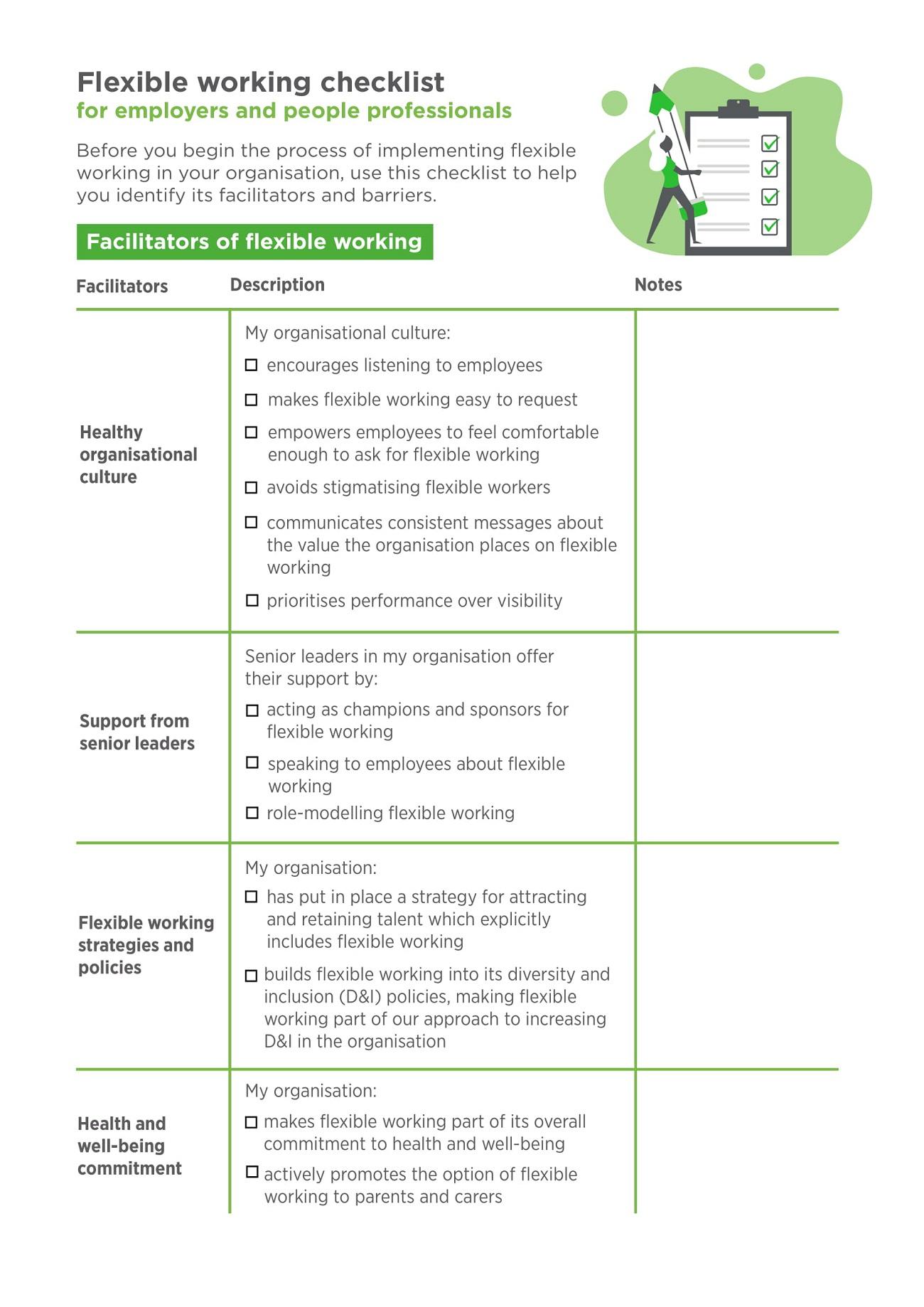 Flexible Work Arrangement Checklist Template PDF