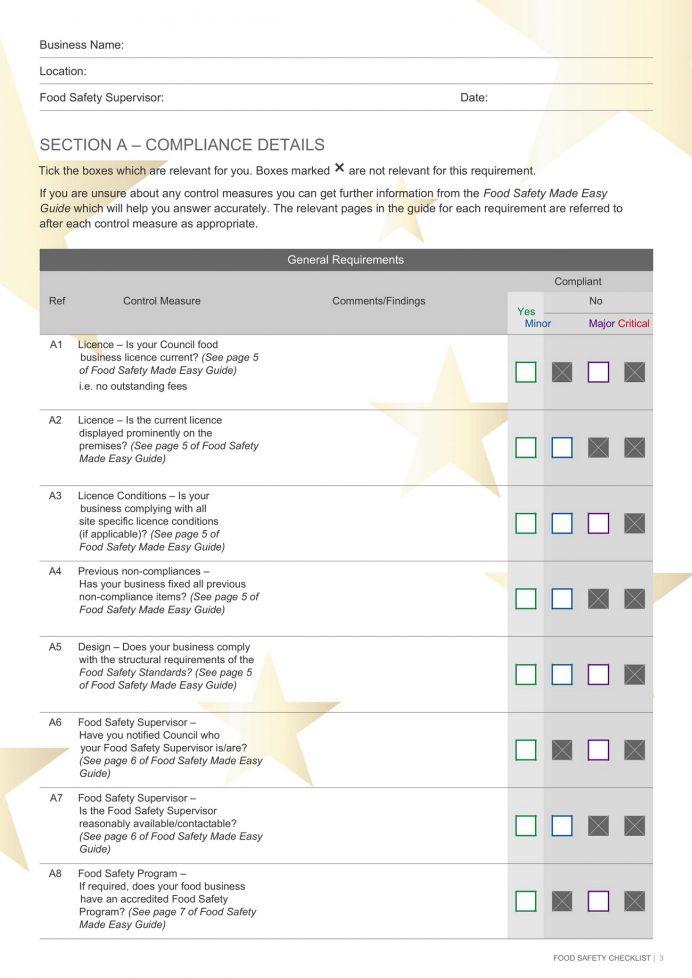 Form Food Safey Evaluation Checklist Template Word Checklist Food Safety Evaluation Checklist Template Sample