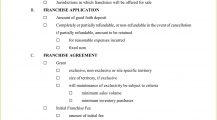 Franchise Agreement Checklist Sample PDF Template Checklist Sample Franchise Agreement Checklist Template