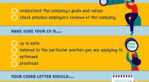 Last Minute Job Application Checklist Template PDF Checklist Sample Last Minute Job Application Checklist Template
