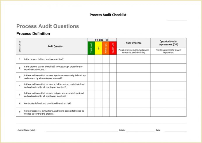 Process Audit Checklist Template Word ISO Checklist Process Audit Checklist Template Sample