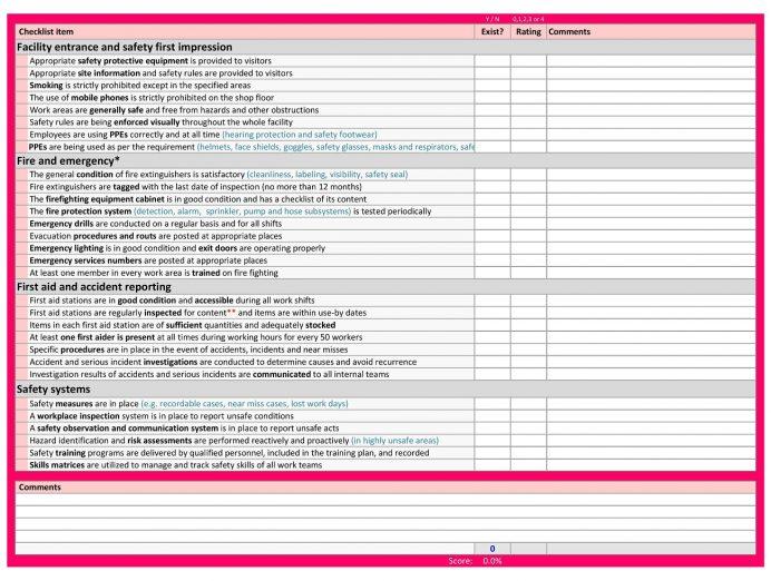 Safety Audit Checklist Template Excel Checklist Sample Safety Audit Checklist Template