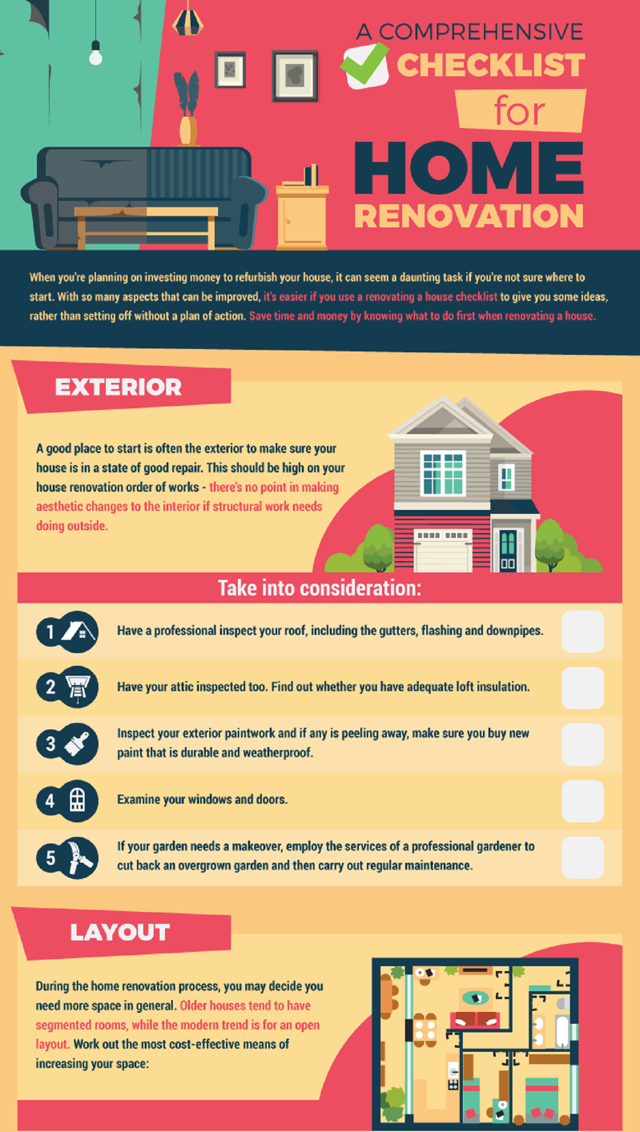Complete Home Remodeling Checklist Template PDF