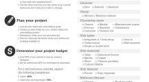 Printable Bathroom Remodeling Checklist Template PDF Checklist Bathroom Remodeling Checklist Template Example