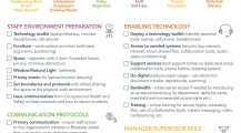 Template Sample Work From Home Checklist for Employers PDF Checklist Sample Work From Home Checklist for Employers