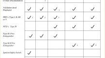 Boat Equipment Checklist PDF Template Checklist Equipment Checklist Template Example