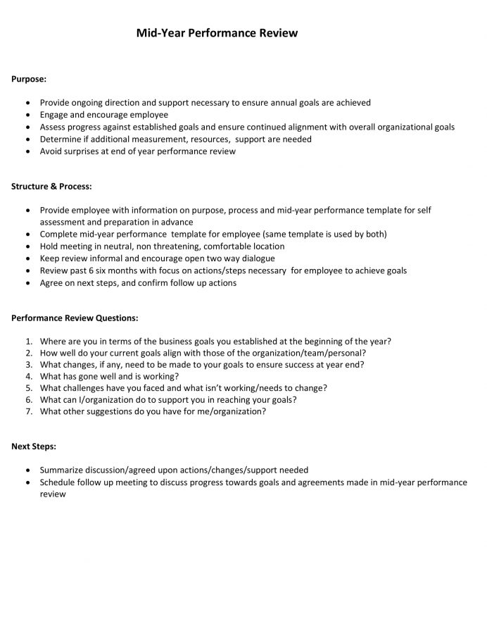 Mid Year Performance Review Agenda Template PDF Agenda Performance Review Agenda Template Sample