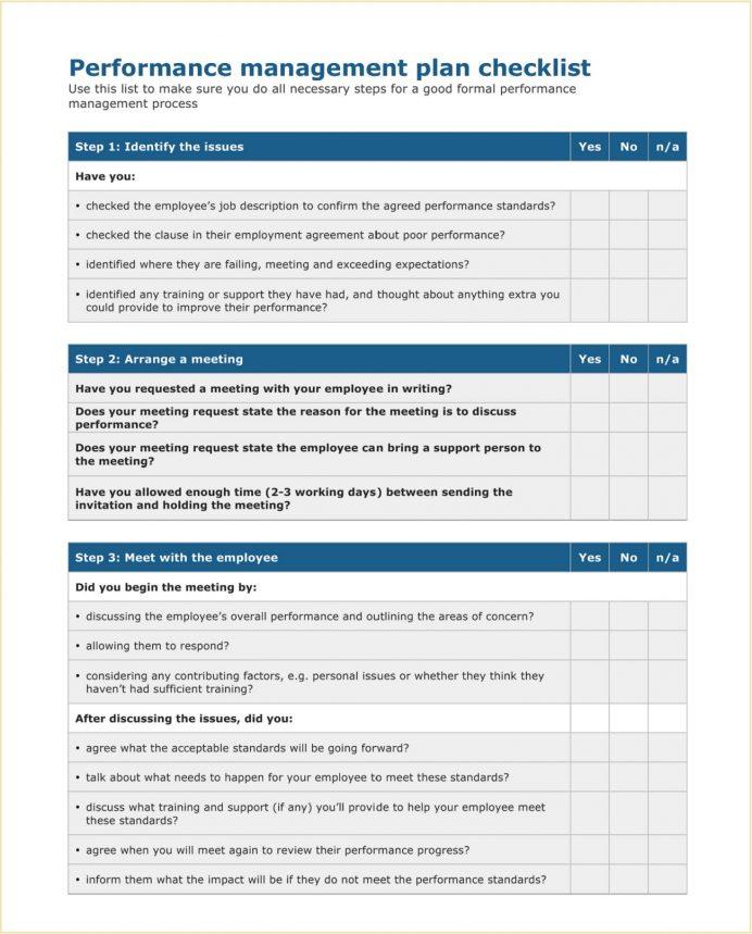 Performance Management Plan Checklist PDF Template Checklist Performance Management Checklist Sample Template