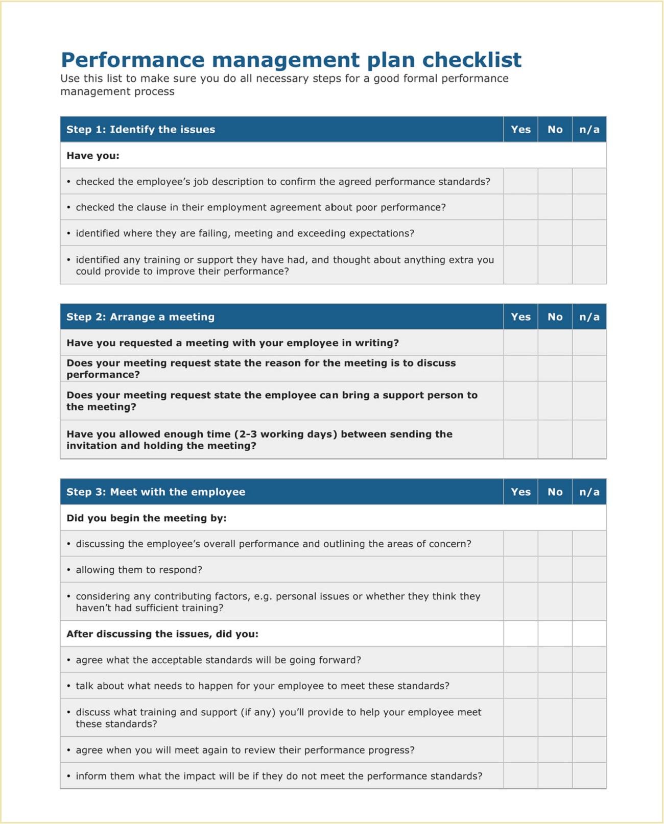 Performance Management Plan Checklist PDF Template