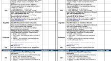 Pre Employment Requirements Checklist PDF Template Checklist Pre-Employment Checklist Template Sample