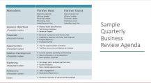 Sample Quarterly Business Review Agenda PPT Agenda Example Quarterly Business Review Agenda Template