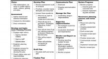 Strategic Planning Process Checklist PDF Template Checklist Strategic Planning Checklist Sample Template
