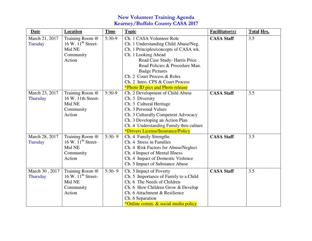 Volunteer Training Agenda PDF Template Sample Microsoft Word Ppt How To Create A Pdf Layout  Large