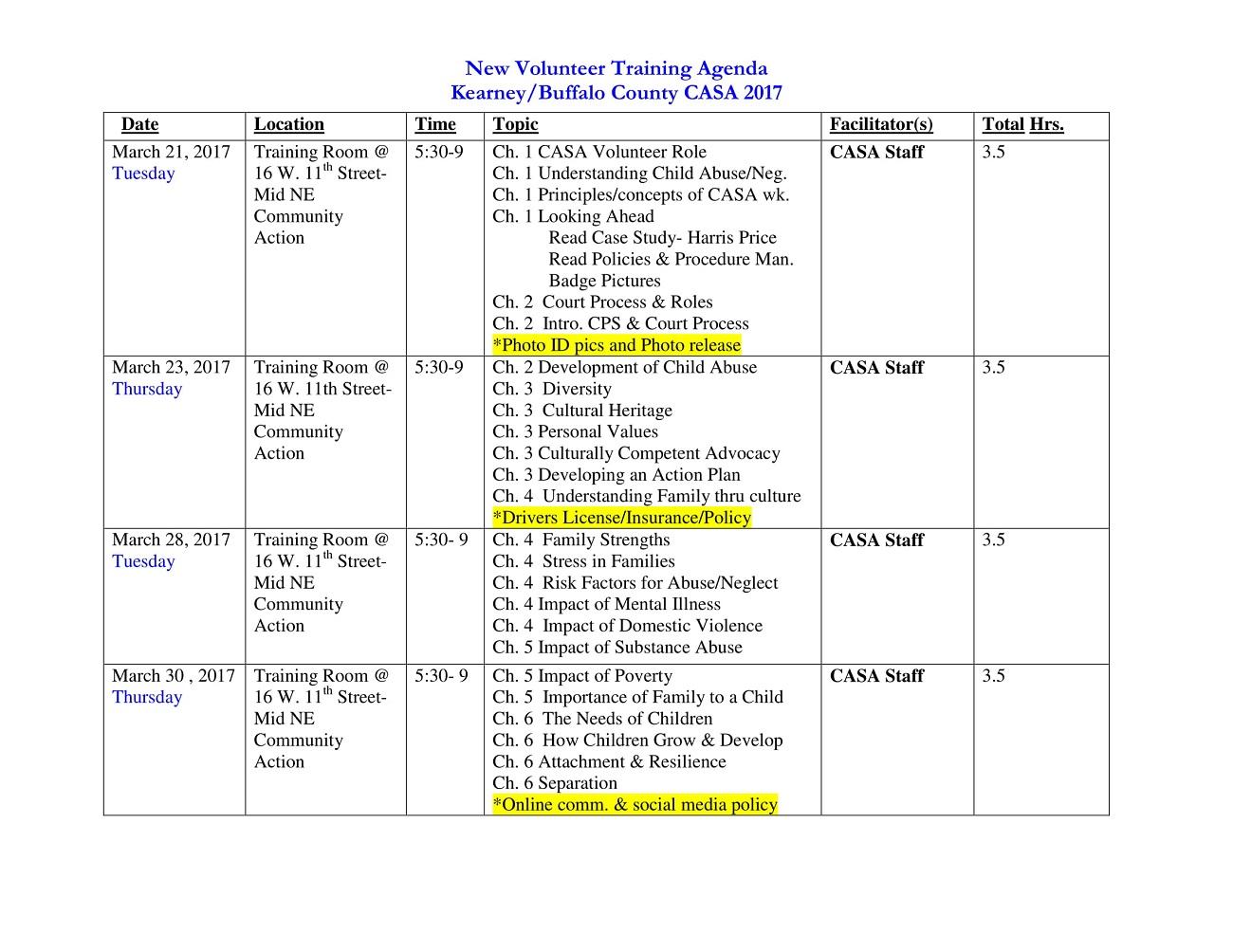 Volunteer Training Agenda PDF Template Sample Microsoft Word Ppt How To Create A Pdf Layout  Full