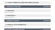 Weekly Team Meeting Agenda Agenda Team Meeting Agenda Template Example