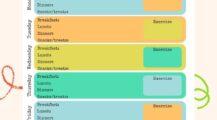Sample Pre-logging Weekly Schedule Template PDF Schedule Sample Pre-logging Weekly Schedule Template